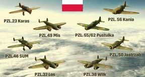 Hearts of Iron IV: Eastern Front Planes Pack