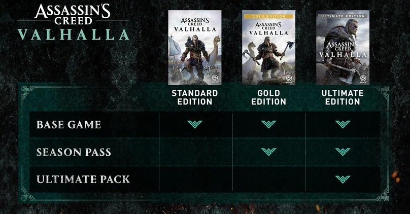 New feature on GG.deals - navigate between game editions